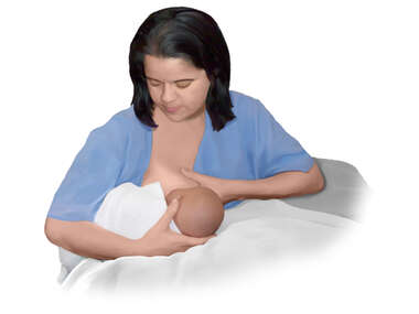Breastfeeding Position