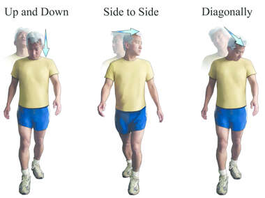 Exercises for Vertigo: Head Movements While Walking