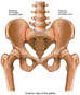 Bilateral Sacroiliac Joint Injuries